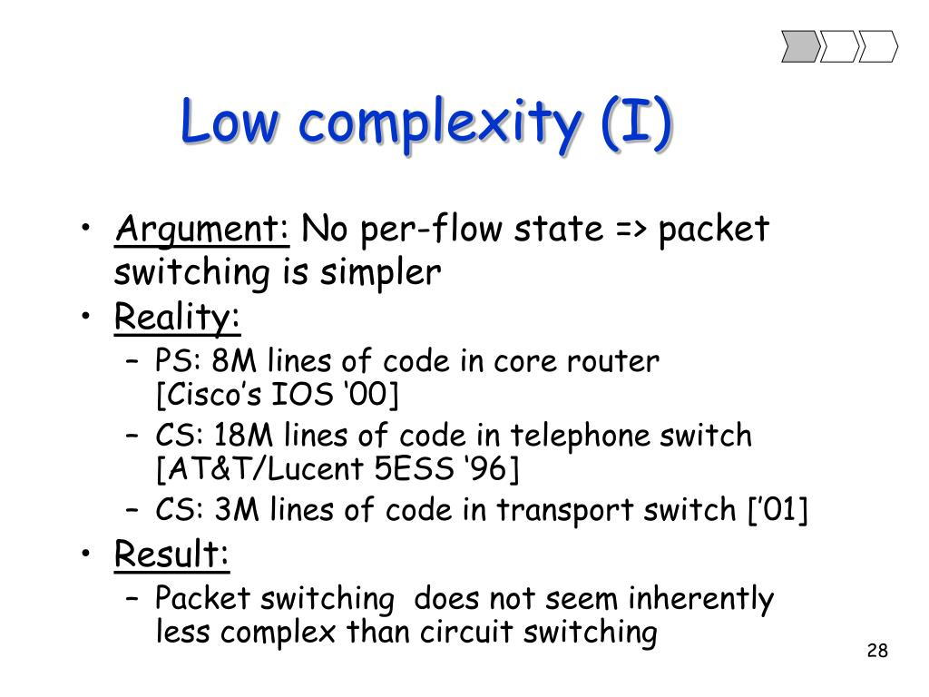 Low complexity (I)