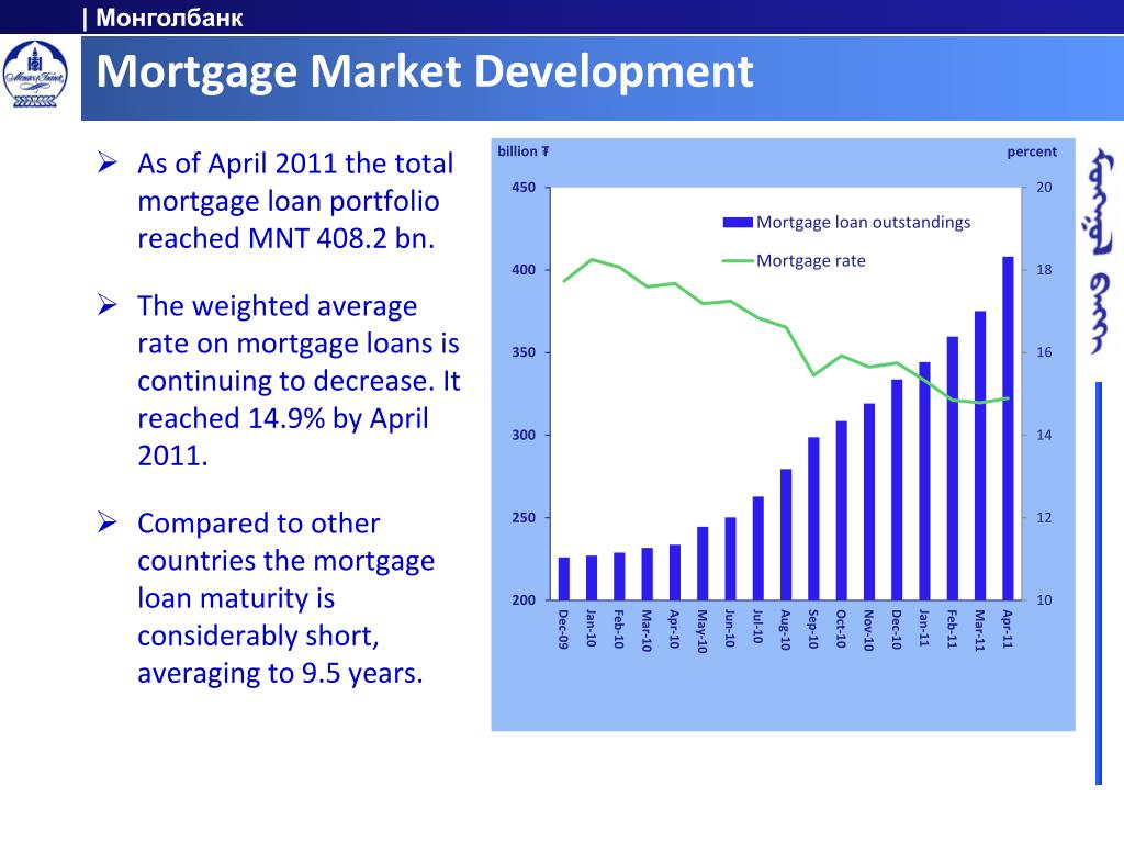 PPT - MORTGAGE MARKET AND CAPITAL MARKET DEVELOPMENT IN ...