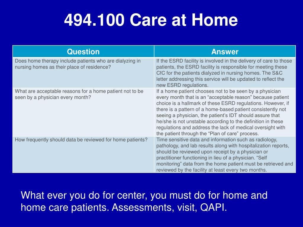 494.100 Care at Home
