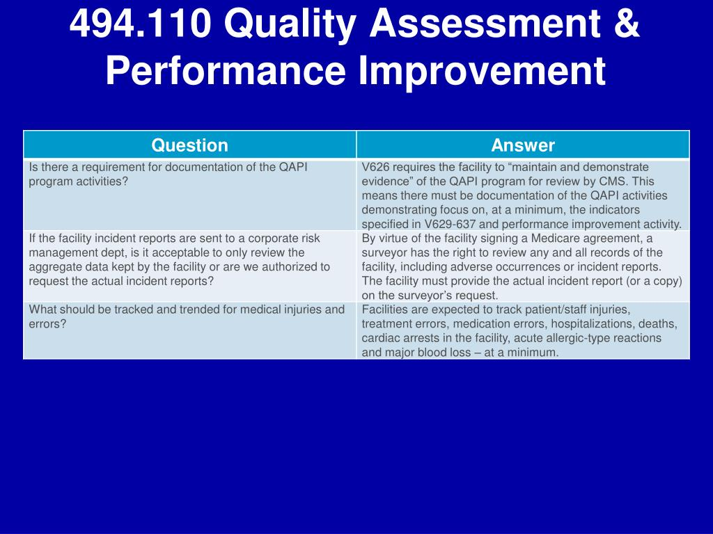 494.110 Quality Assessment & Performance Improvement