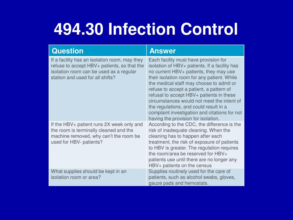 494.30 Infection Control