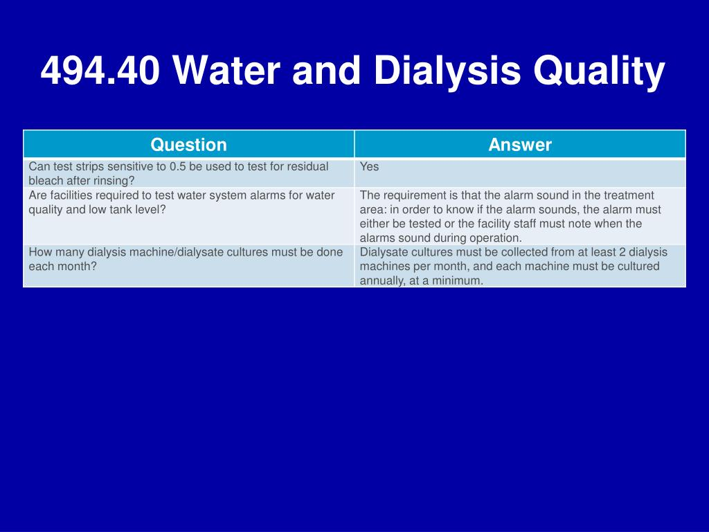494.40 Water and Dialysis Quality