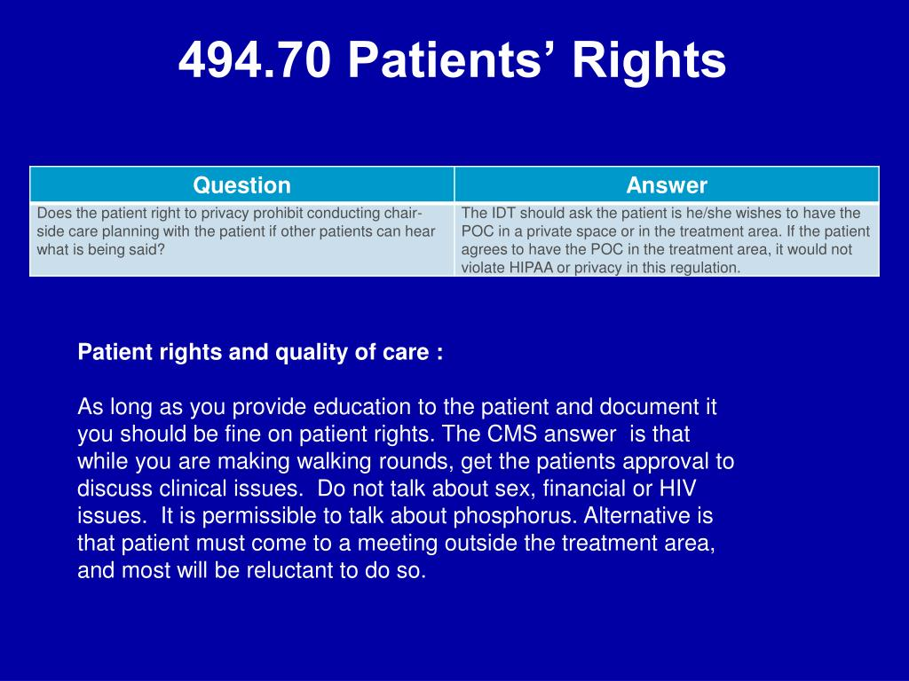 494.70 Patients' Rights