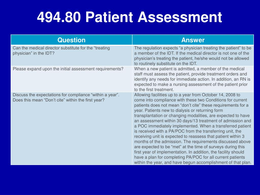 494.80 Patient Assessment