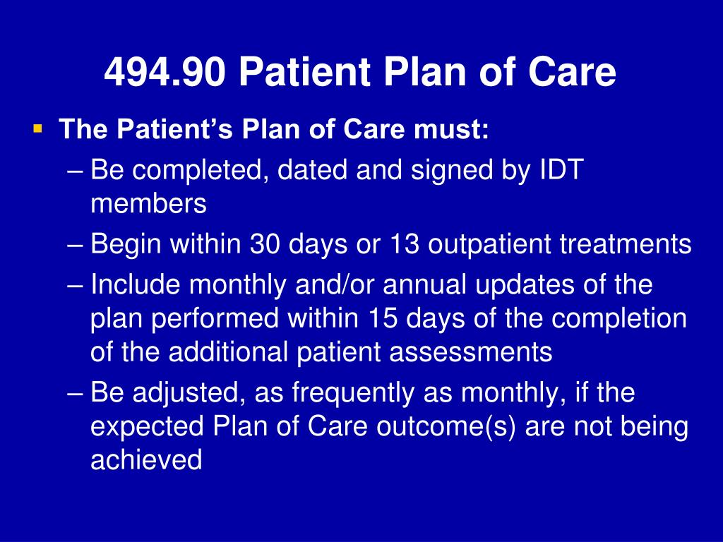494.90 Patient Plan of Care