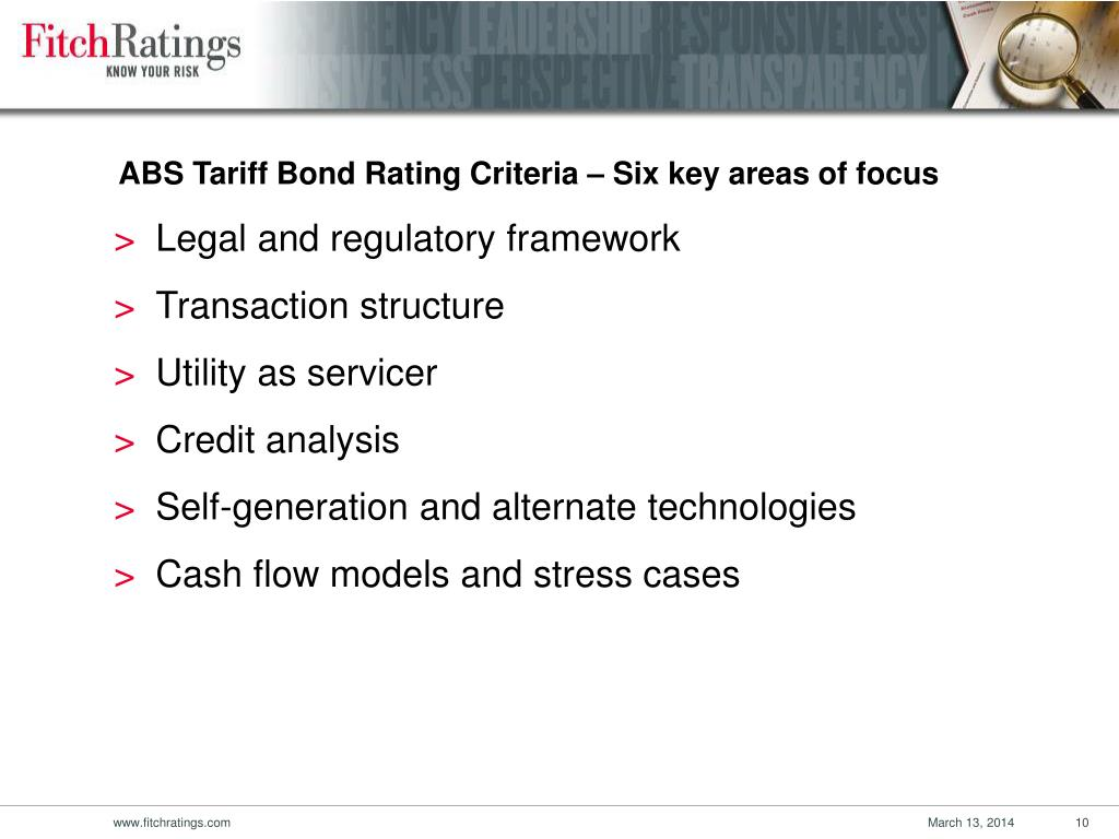 ABS Tariff Bond Rating Criteria – Six key areas of focus