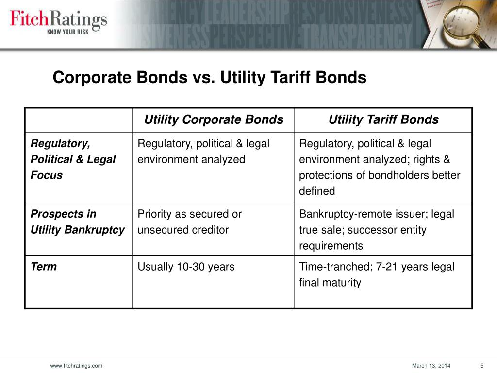 Corporate Bonds vs. Utility Tariff Bonds