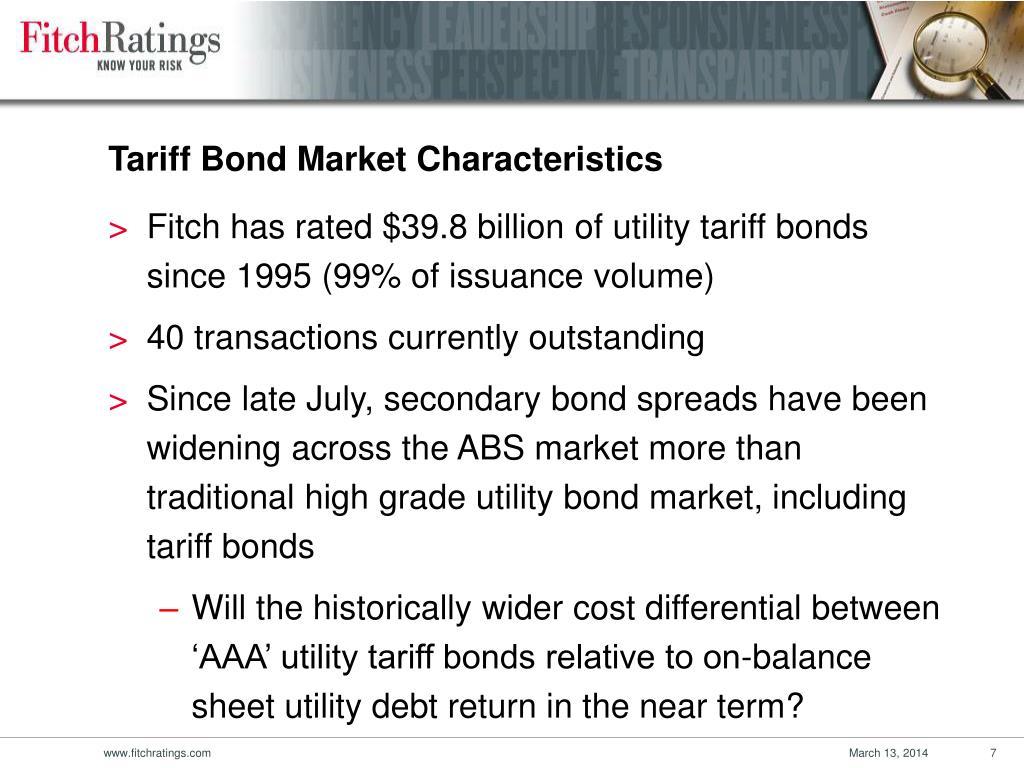 Tariff Bond Market Characteristics