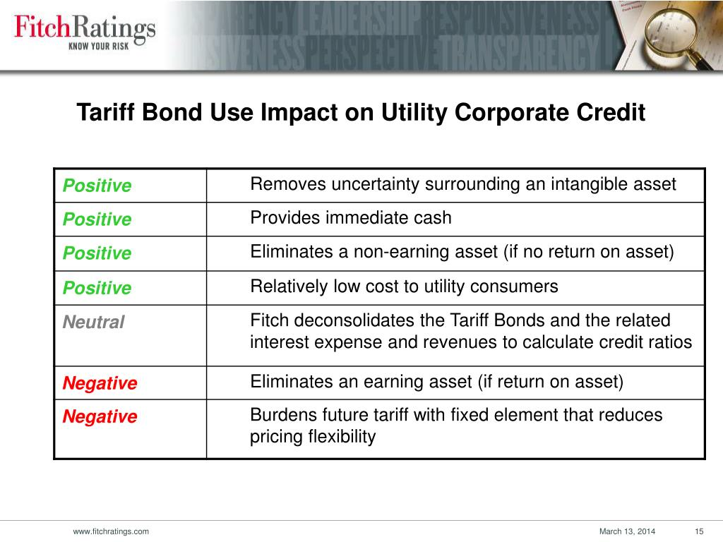 Tariff Bond Use Impact on Utility Corporate Credit