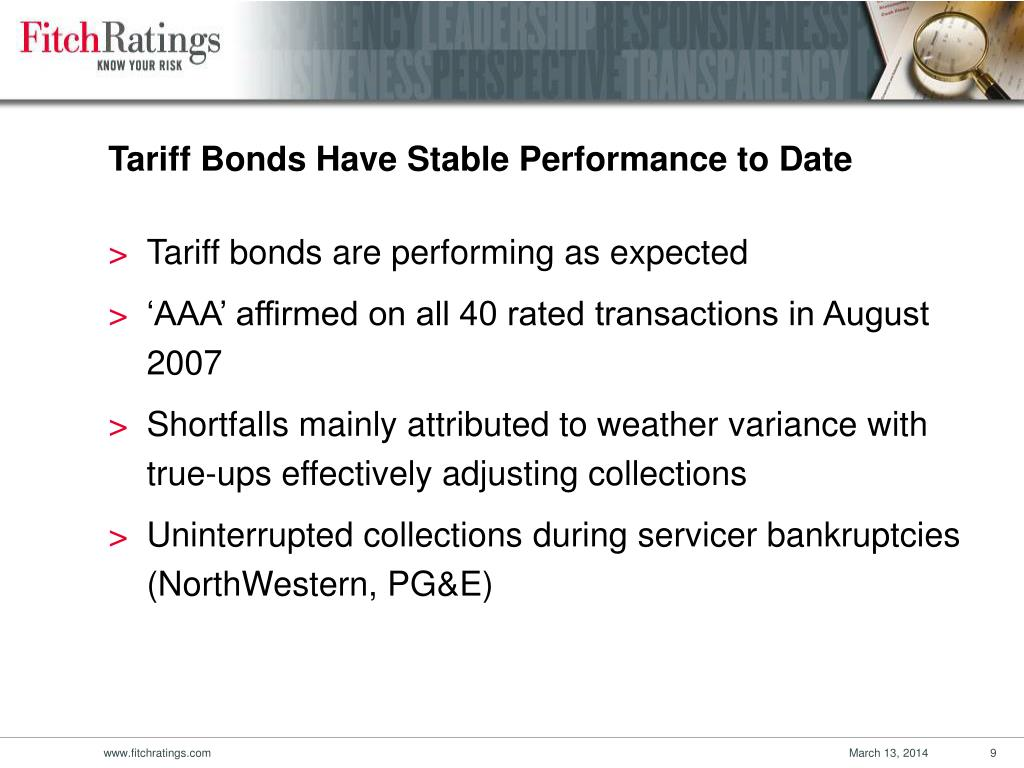 Tariff Bonds Have Stable Performance to Date