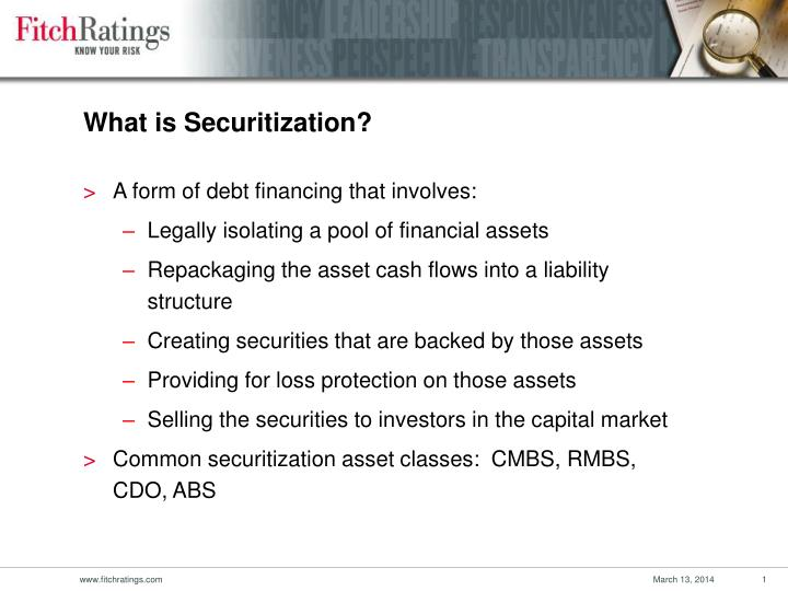 What is securitization l.jpg