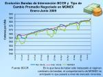 evoluci n bandas de intervenci n bccr y tipo de cambio promedio negociado en monex enero junio 2009