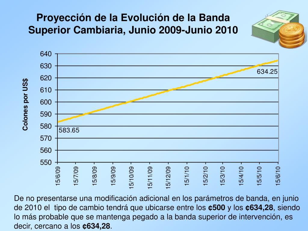 Proyección de la Evolución de la Banda Superior Cambiaria, Junio 2009-Junio 2010