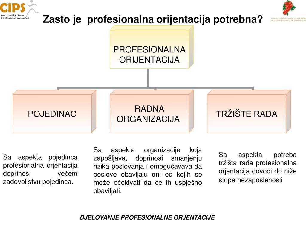 Zasto je  profesionalna orijentacija potrebna?