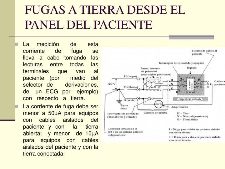 FUGAS A TIERRA DESDE EL PANEL DEL PACIENTE