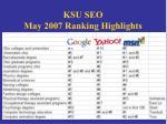 ksu seo may 2007 ranking highlights