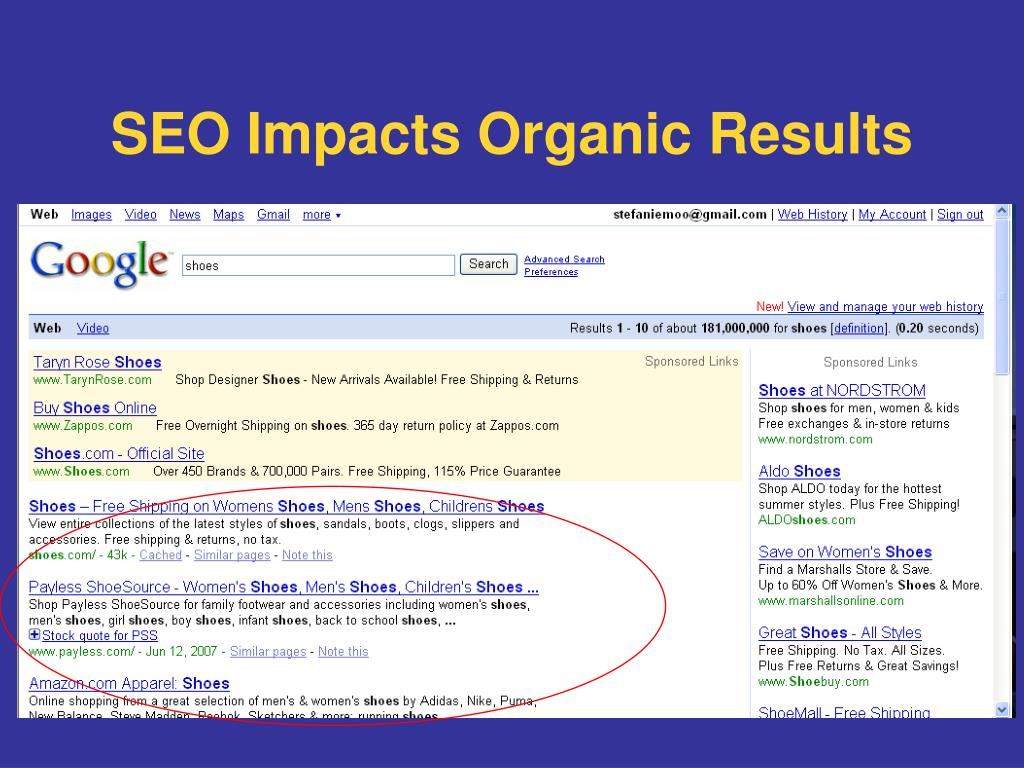 SEO Impacts Organic Results