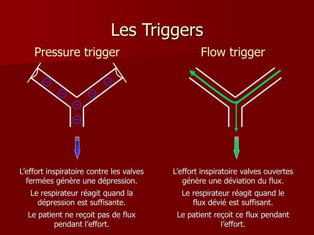 Pressure trigger