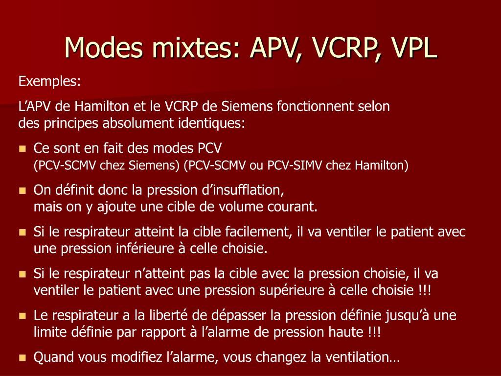 Modes mixtes: APV, VCRP, VPL