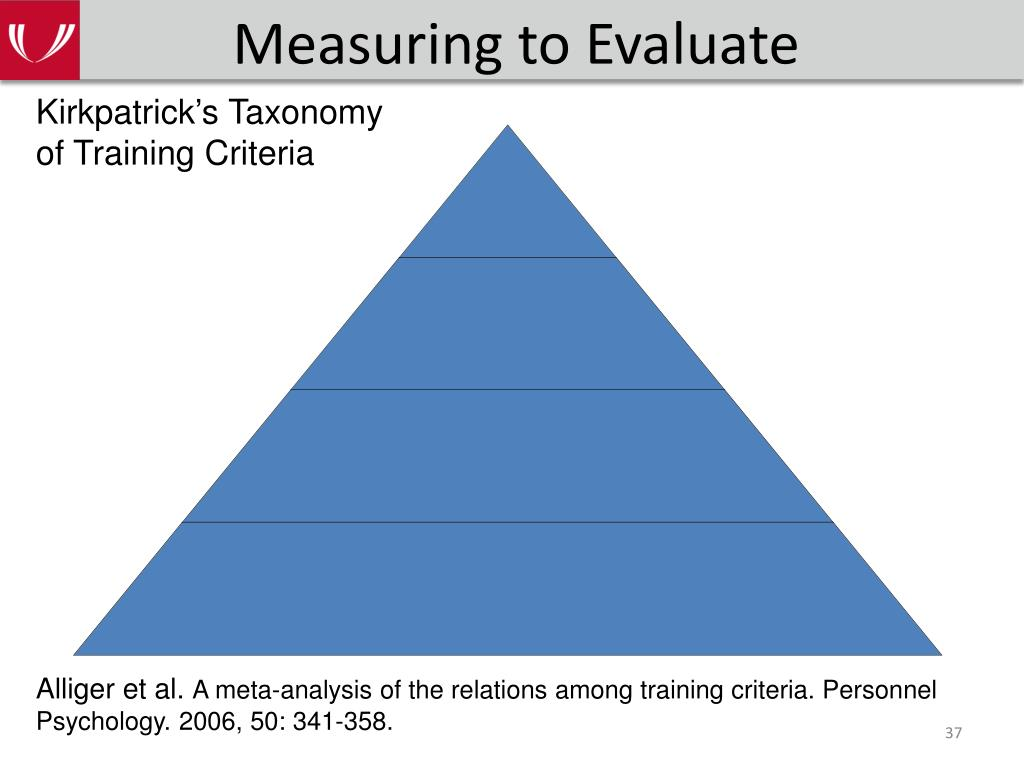 Measuring to Evaluate