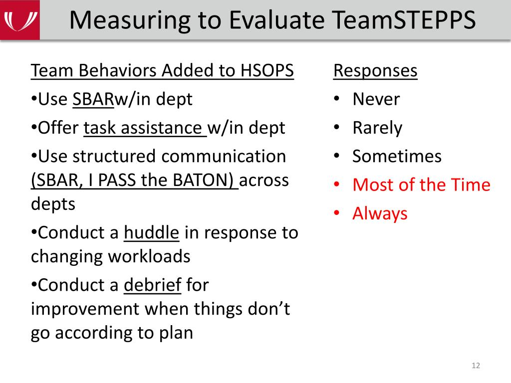 Measuring to Evaluate TeamSTEPPS