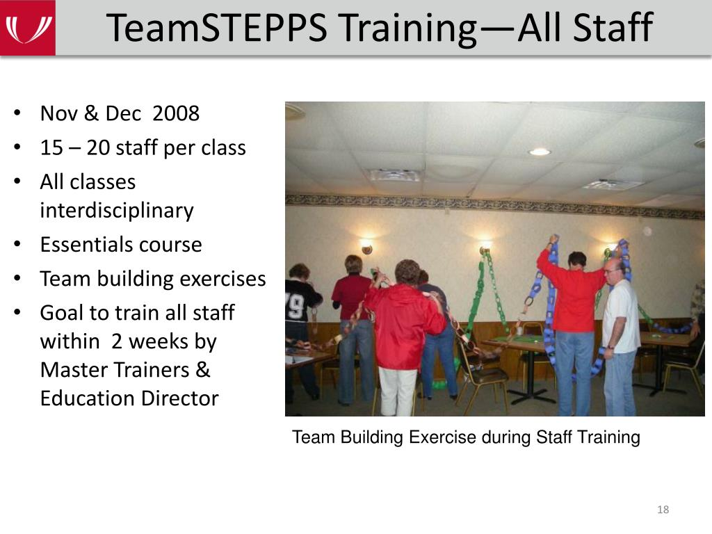 TeamSTEPPS Training—All Staff