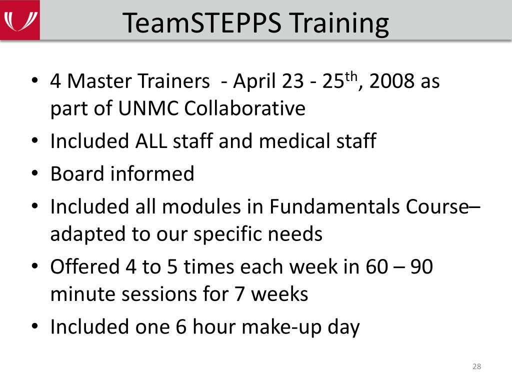 TeamSTEPPS Training