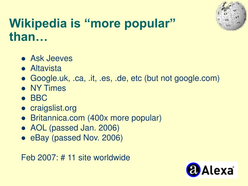 "Wikipedia is ""more popular"" than…"