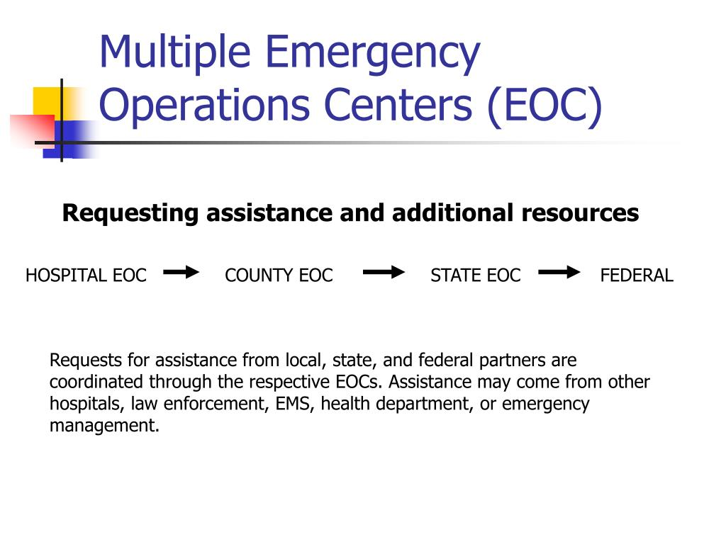 Multiple Emergency Operations Centers (EOC)