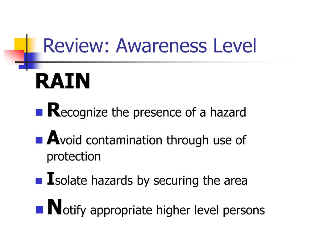 Review: Awareness Level