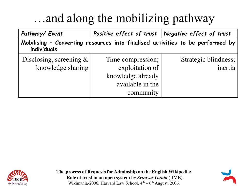 …and along the mobilizing pathway