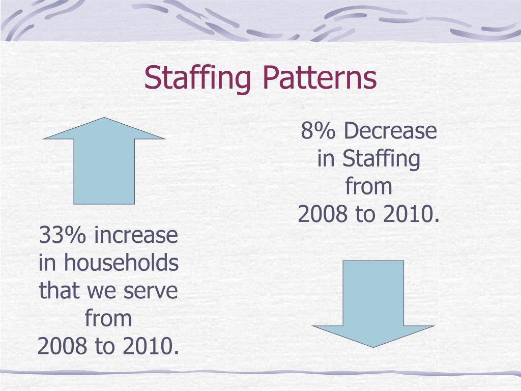 Staffing Patterns