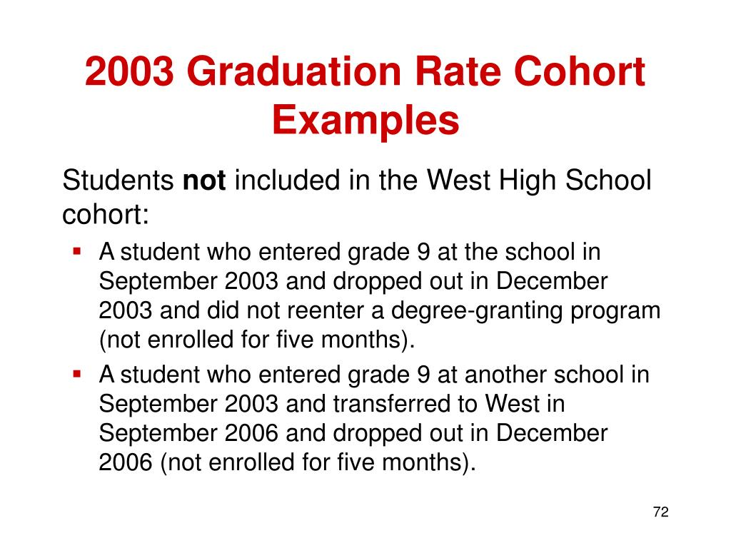 2003 Graduation Rate Cohort Examples