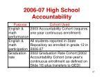 2006 07 high school accountability