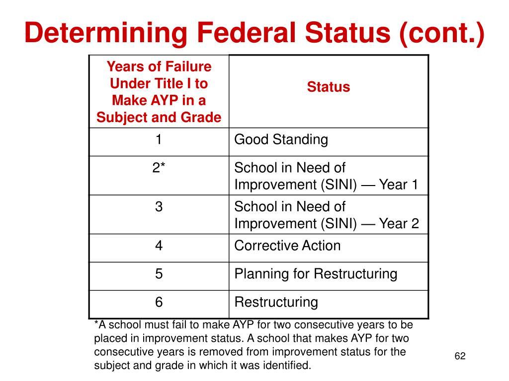 Determining Federal Status (cont.)