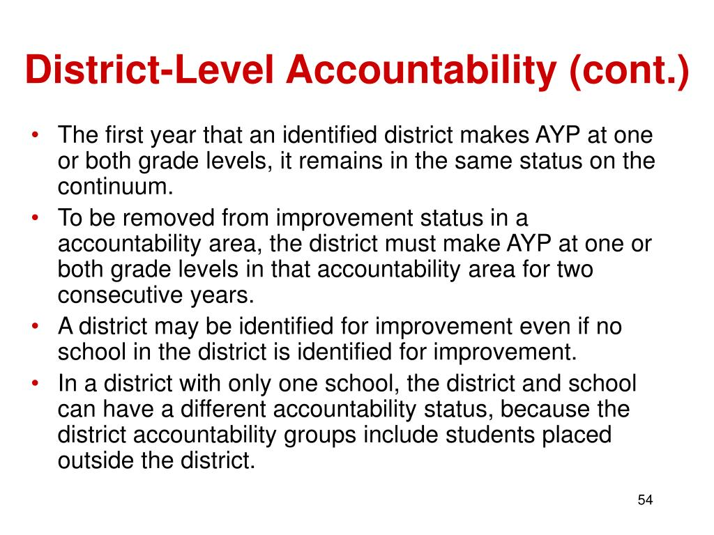District-Level Accountability (cont.)