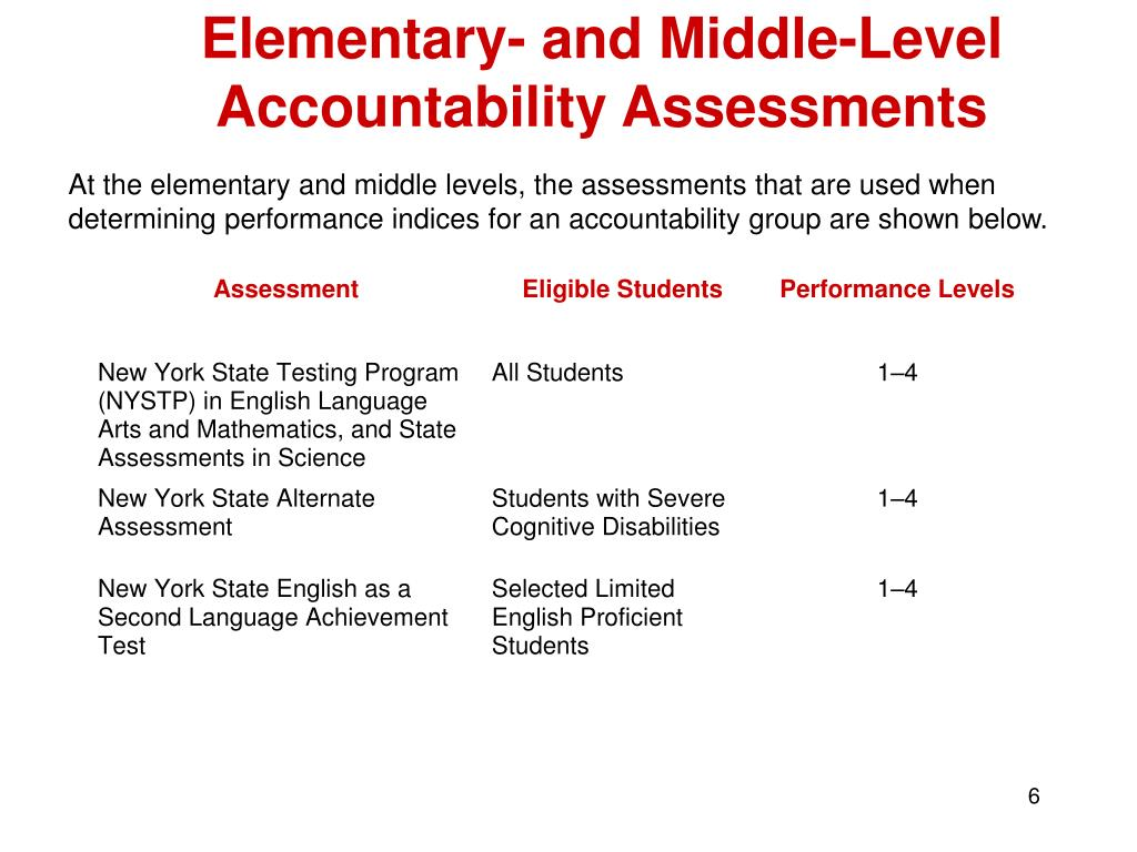 Elementary- and Middle-Level Accountability Assessments