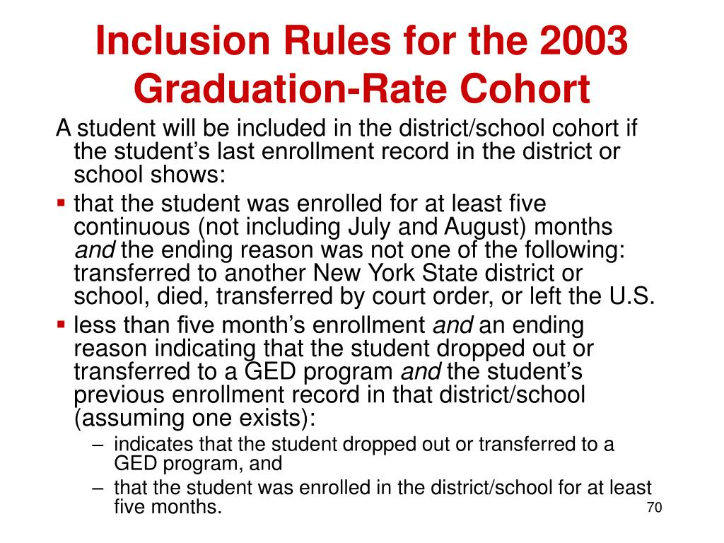 Inclusion Rules for the 2003 Graduation-Rate Cohort