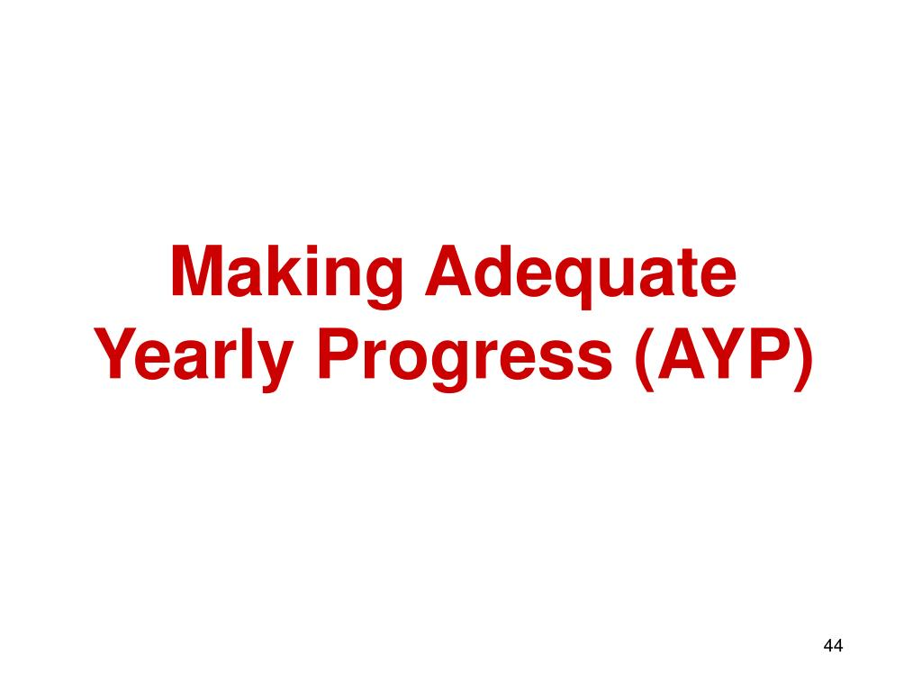Making Adequate Yearly Progress (AYP)