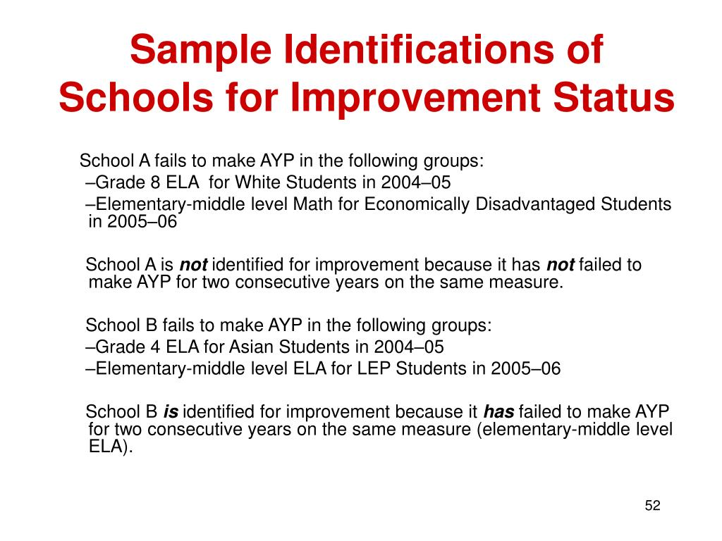 Sample Identifications of Schools for Improvement Status