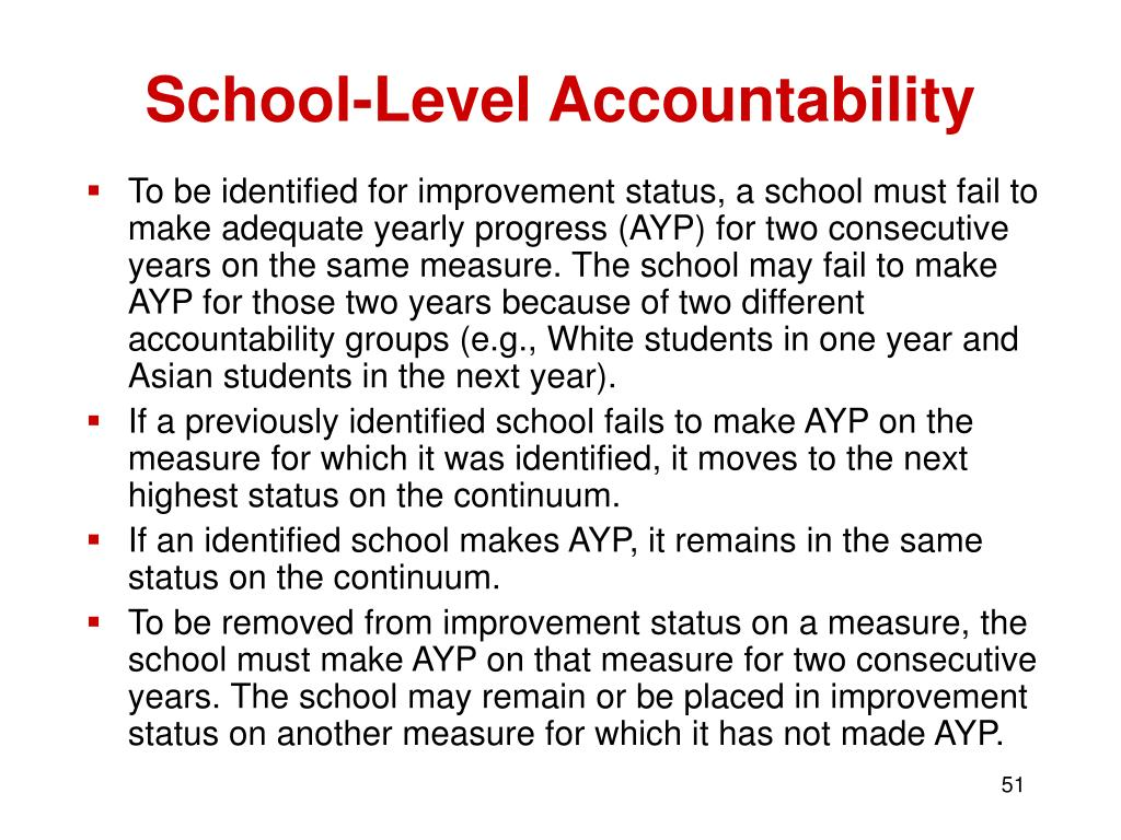 School-Level Accountability