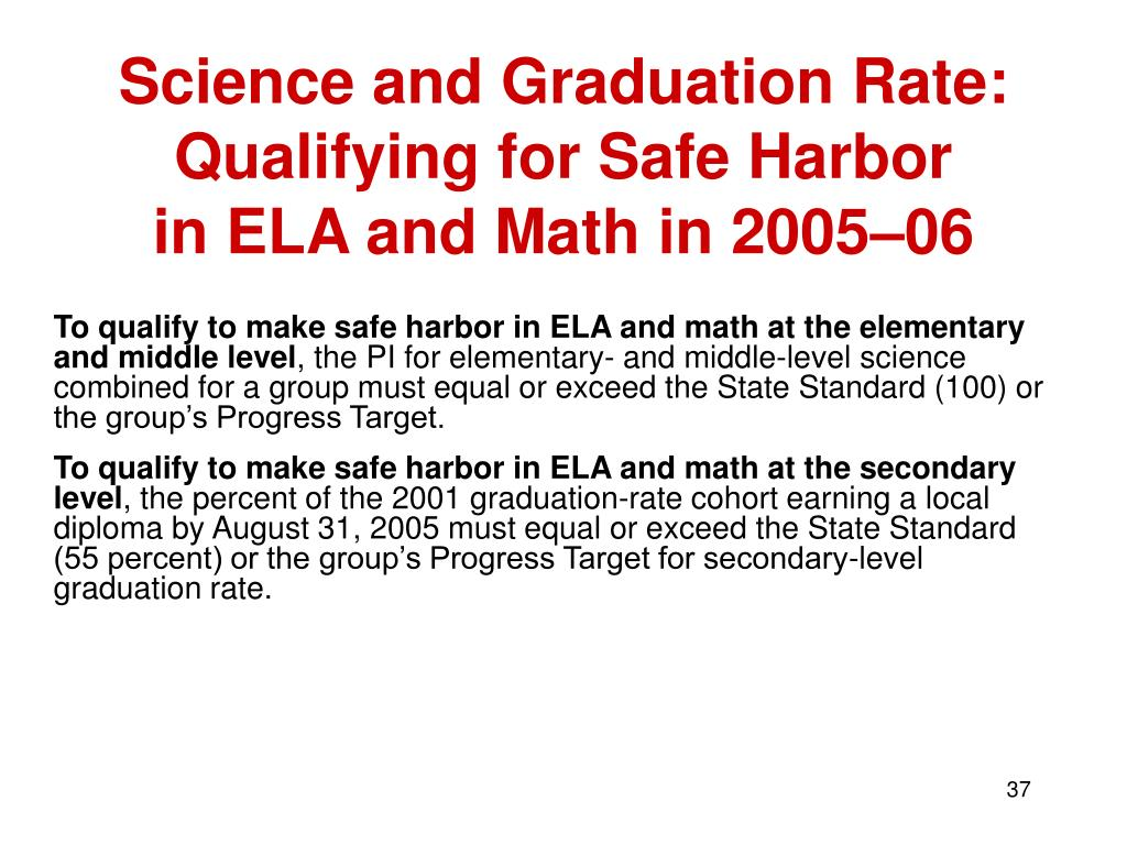 Science and Graduation Rate: