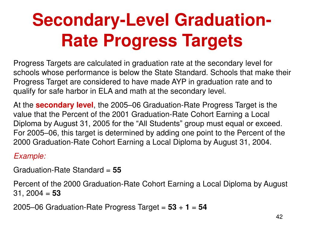 Secondary-Level Graduation-Rate Progress Targets