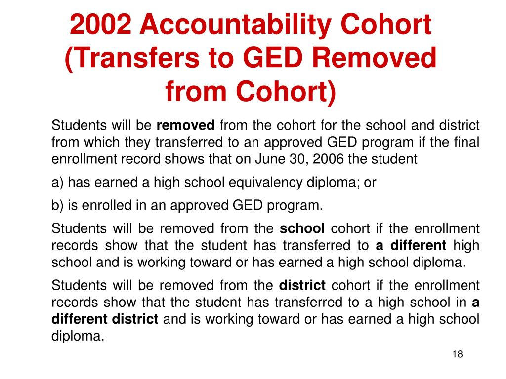 2002 Accountability Cohort