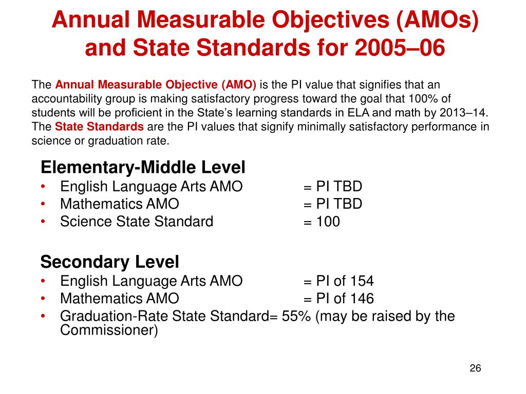 Annual Measurable Objectives (AMOs) and State Standards for 2005