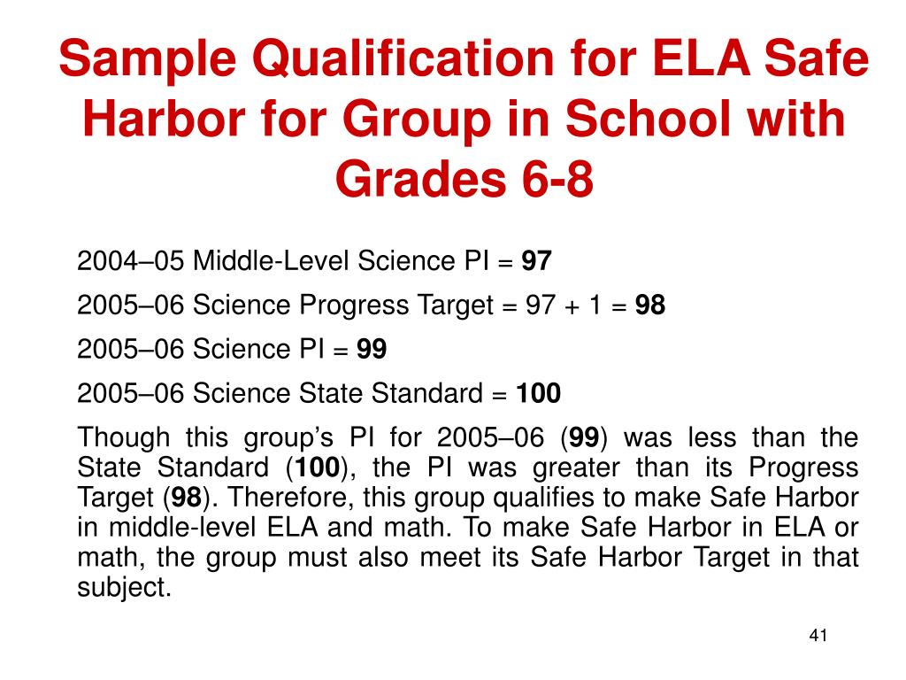 Sample Qualification for ELA Safe Harbor for Group in School with Grades 6-8