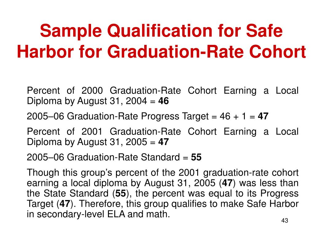 Sample Qualification for Safe Harbor for Graduation-Rate Cohort
