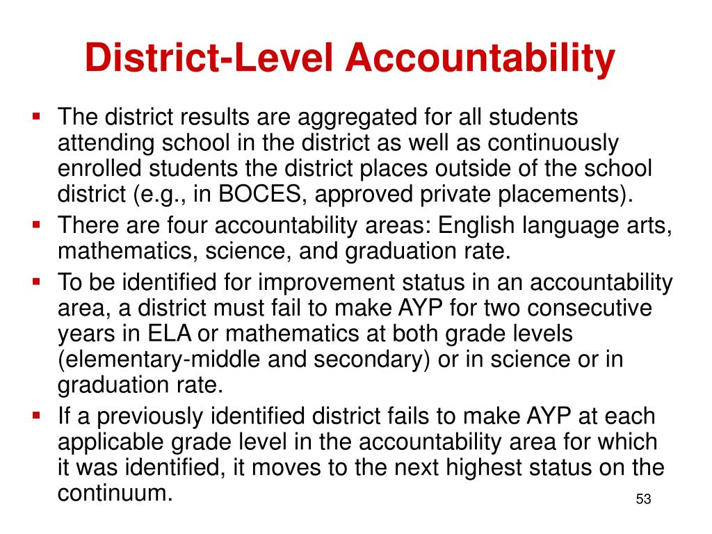 District-Level Accountability