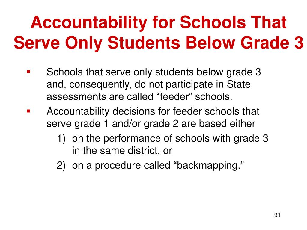 Accountability for Schools That Serve Only Students Below Grade 3