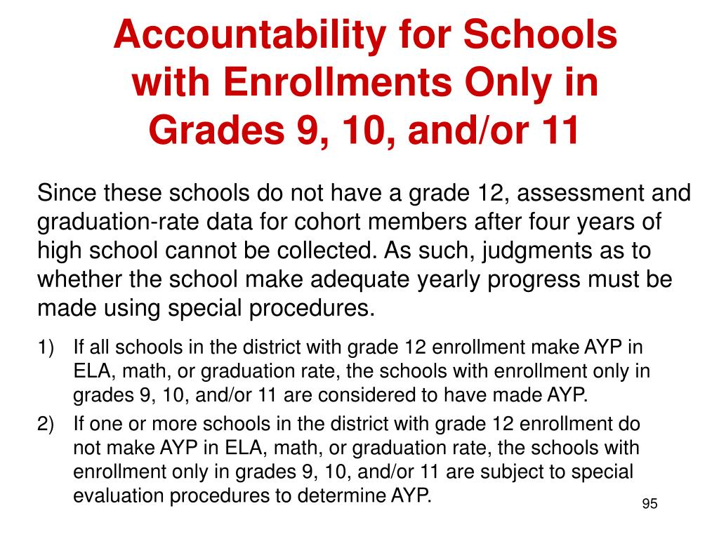 Accountability for Schools with Enrollments Only in Grades 9, 10, and/or 11